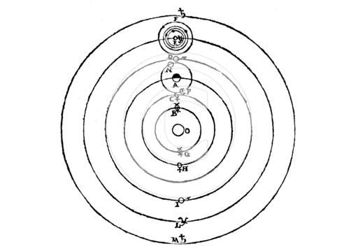 diagram of solar system galileo - photo #2